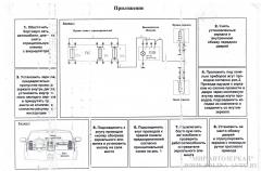 Жгут проводов для подключения обогрева зеркал 2110-2170