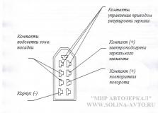 Зеркало ВАЗ 2108 электропривод, обогрев, ИНТЕХ